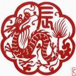 Xem tử vi phong thủy 2015 cho người mạng tuổi THÌN: Giáp Thìn, Bính Thìn, Mậu Thìn, Canh Thìn, Nhâm Thìn